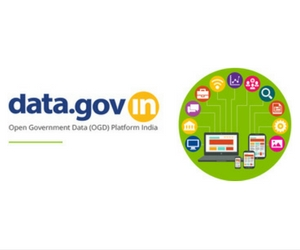 OPEN GOVERNMENT DATA(OGD) PLATFORM INDIA